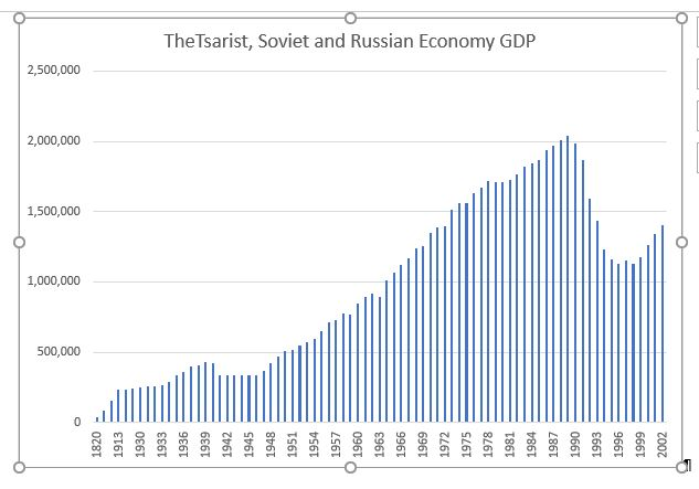 Russia Hurt by the West (2)